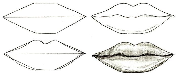 Csatlakoztassa a rajz alapjait