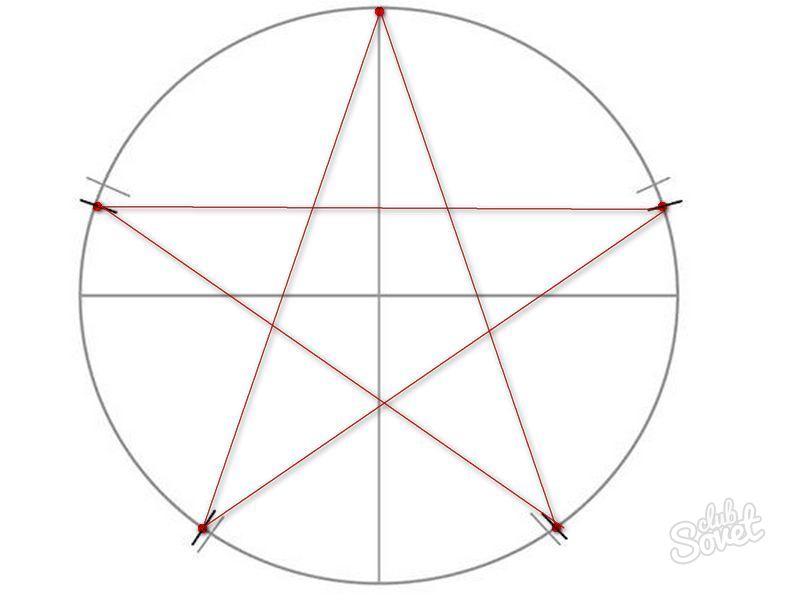 csatlakoztassa háromszöget társkereső oldal Katar