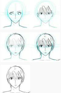 Hur Man Ritar Anime